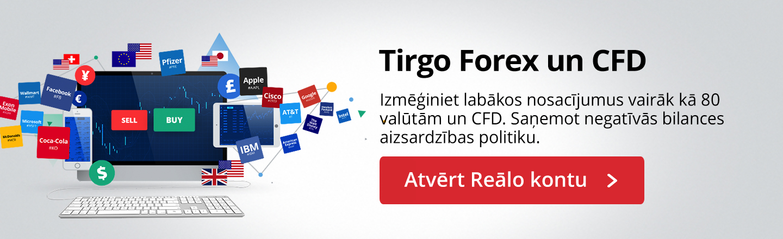 Tirgo Forex un CFD