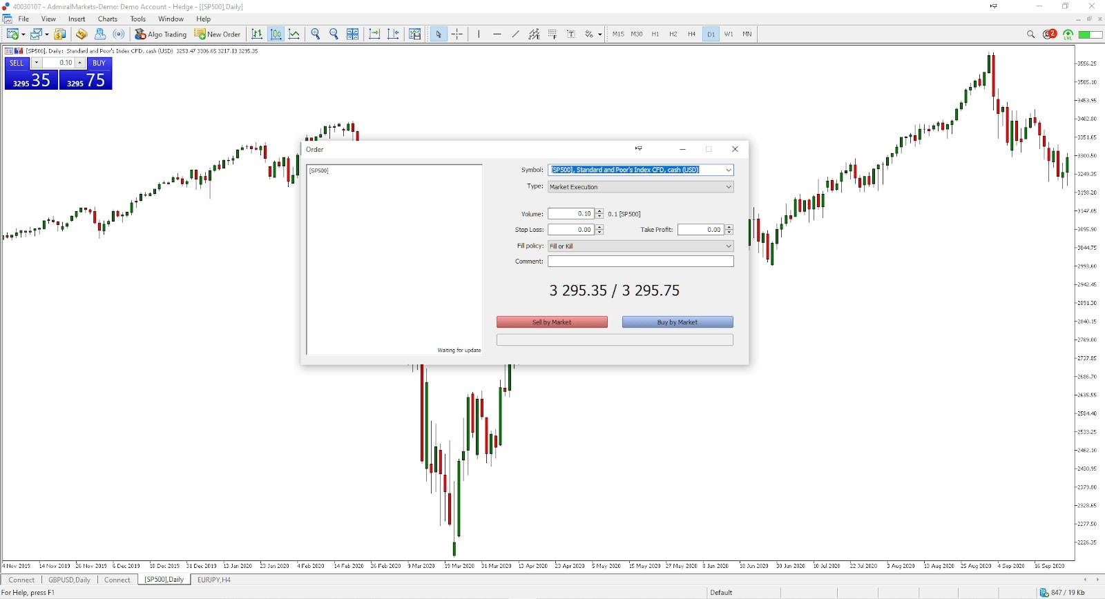 opțiuni strategii de investiții)