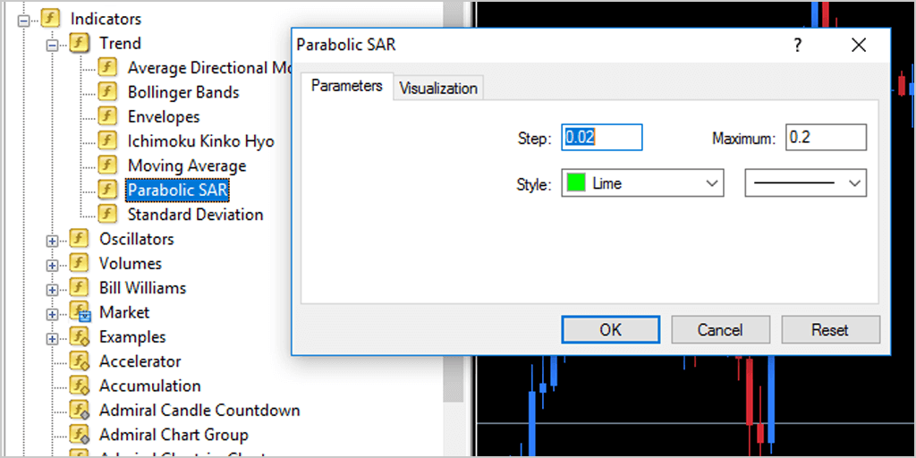 Parabolic SAR MetaTrader