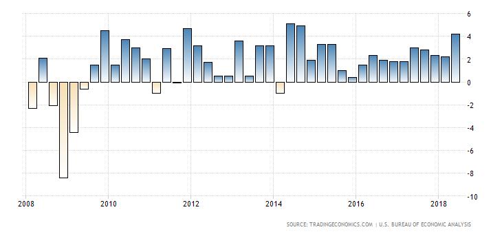 PIB ce inseamna