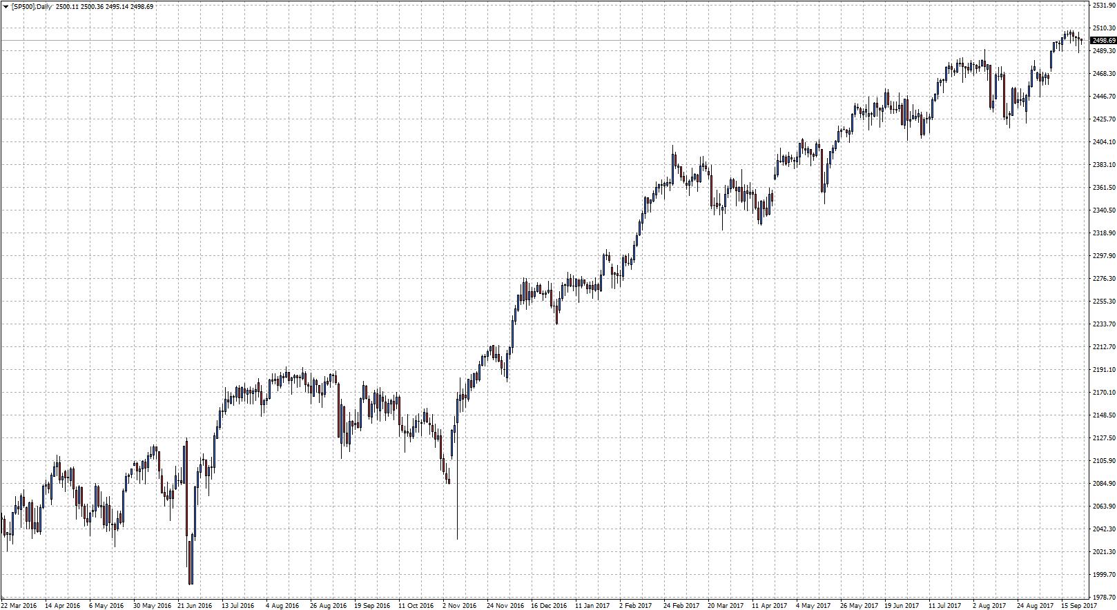 Tendencia principal de trading (largo plazo)