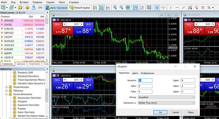 Forex trading alligator indicator