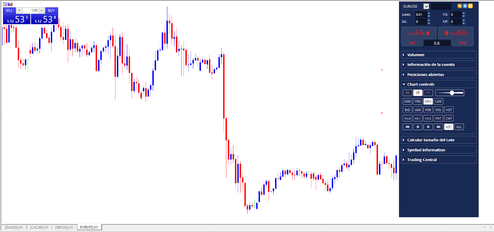 intraday trading euro