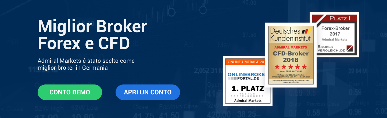 miglior broker trading forex