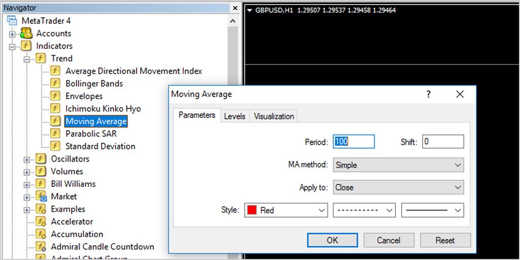 moving average indicator navigation