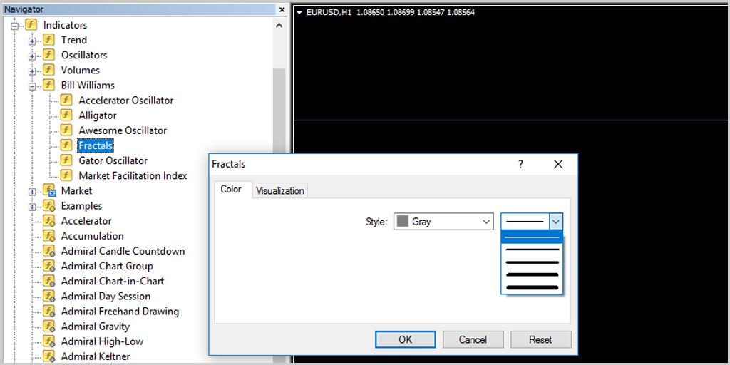 Использование индикатора фракталов Форекс в MetaTrader 4
