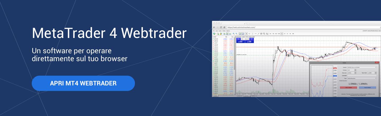 piano di trading online
