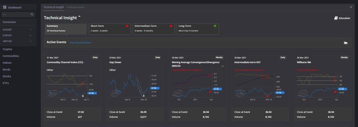 CAC 40 Index Renault Stock Premium Analytics
