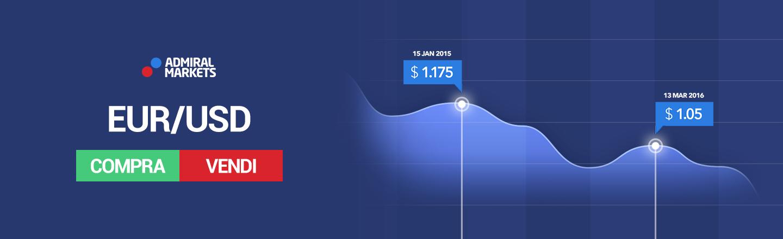 calendario economico trading
