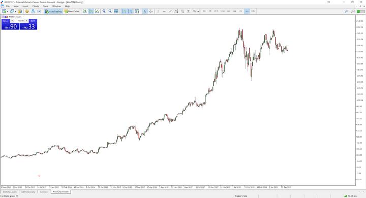 jk akcijų prekybos signalai)