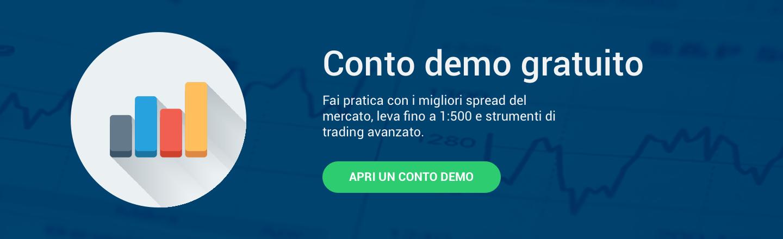stop loss conto demo