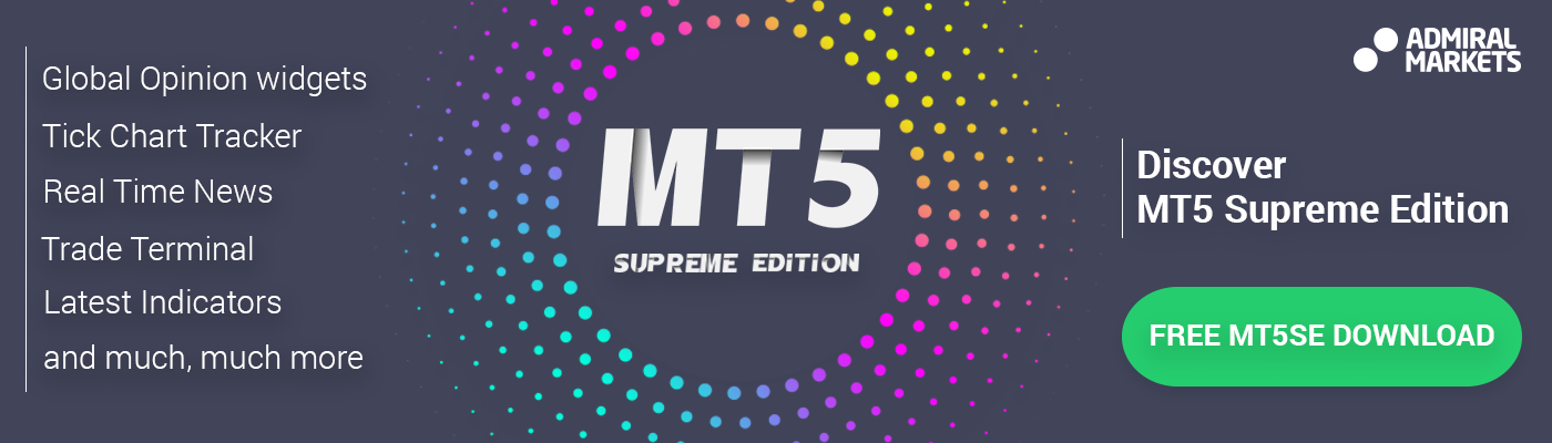 Download MetaTrader 5 Supreme Edition exclusively at Admiral Markets!