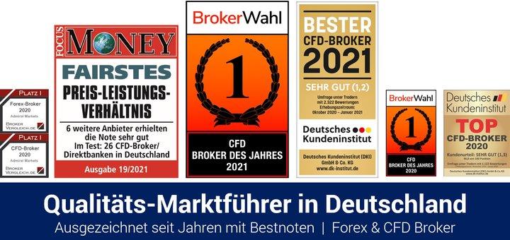 Bester CFD Broker 2021 in Deutschland: Admirals
