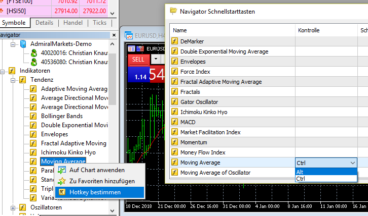 MetaTrader 4 Hotkeys