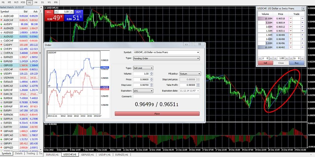 MT5 graph analysis