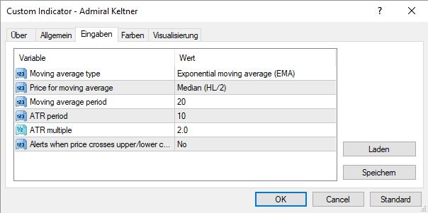 Admiral Keltner Indikator Einstellungen MT4 Supreme Edition
