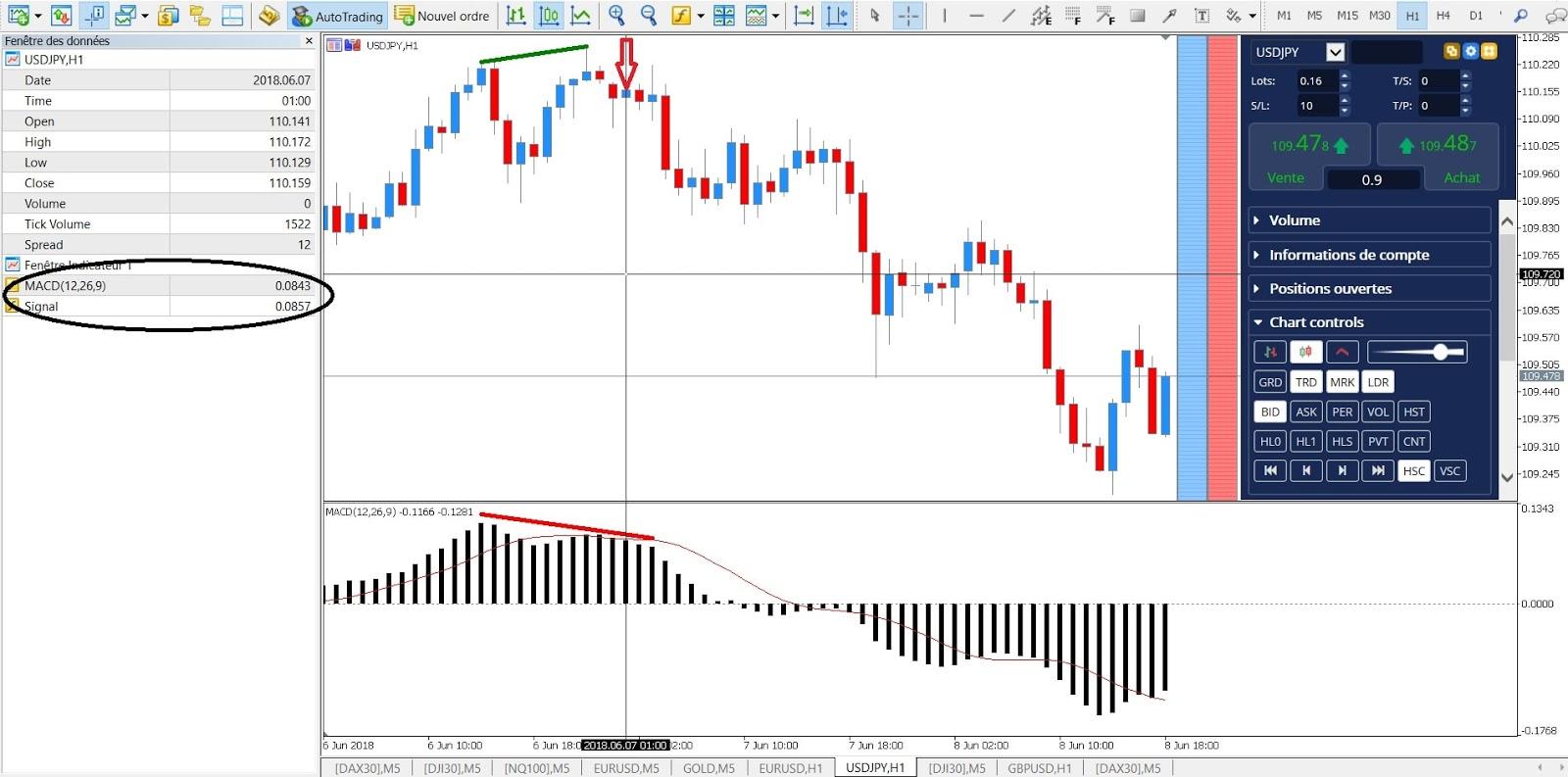 divergenza rsi trading