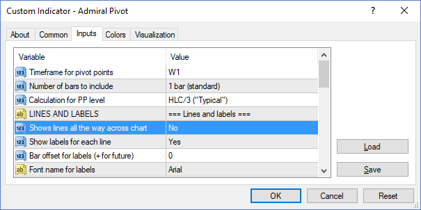 Admiral Pivot Indikator - MetaTrader 4 Supreme Edition