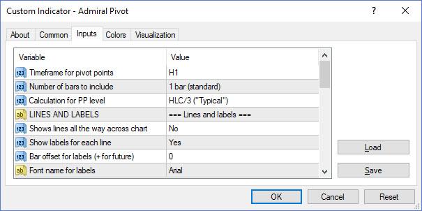 Custom Indicator - Admiral Pivot
