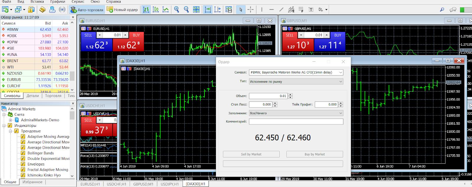 bmw купить акции