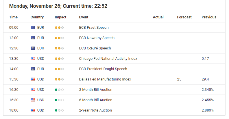 Economic Announcements - Forex Calendar