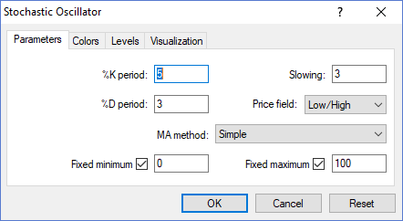 Stochastic Oscillator settings