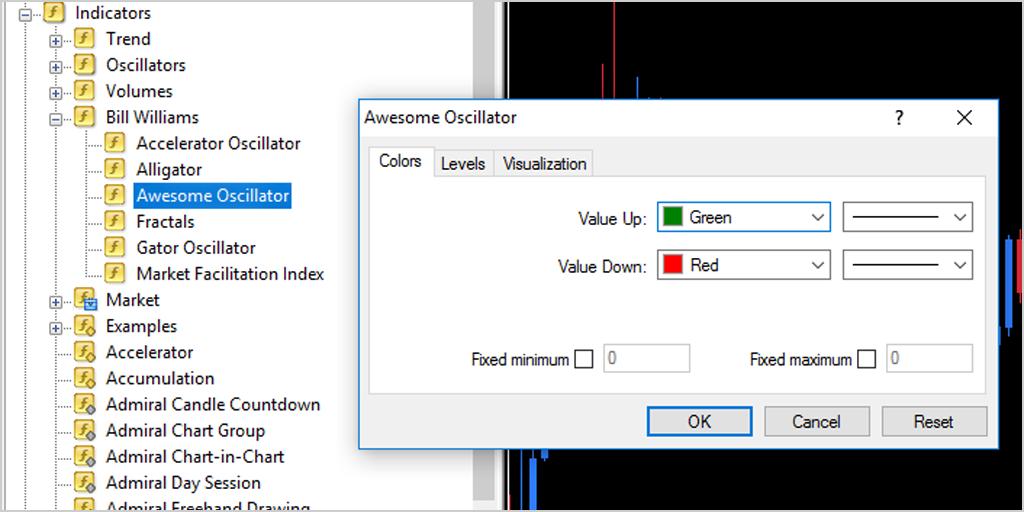 Awesome Oscillator Indicator settings and navigation