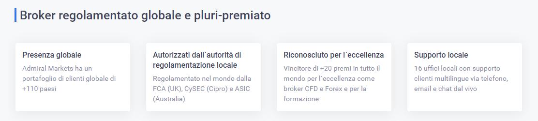 broker ib trading partner