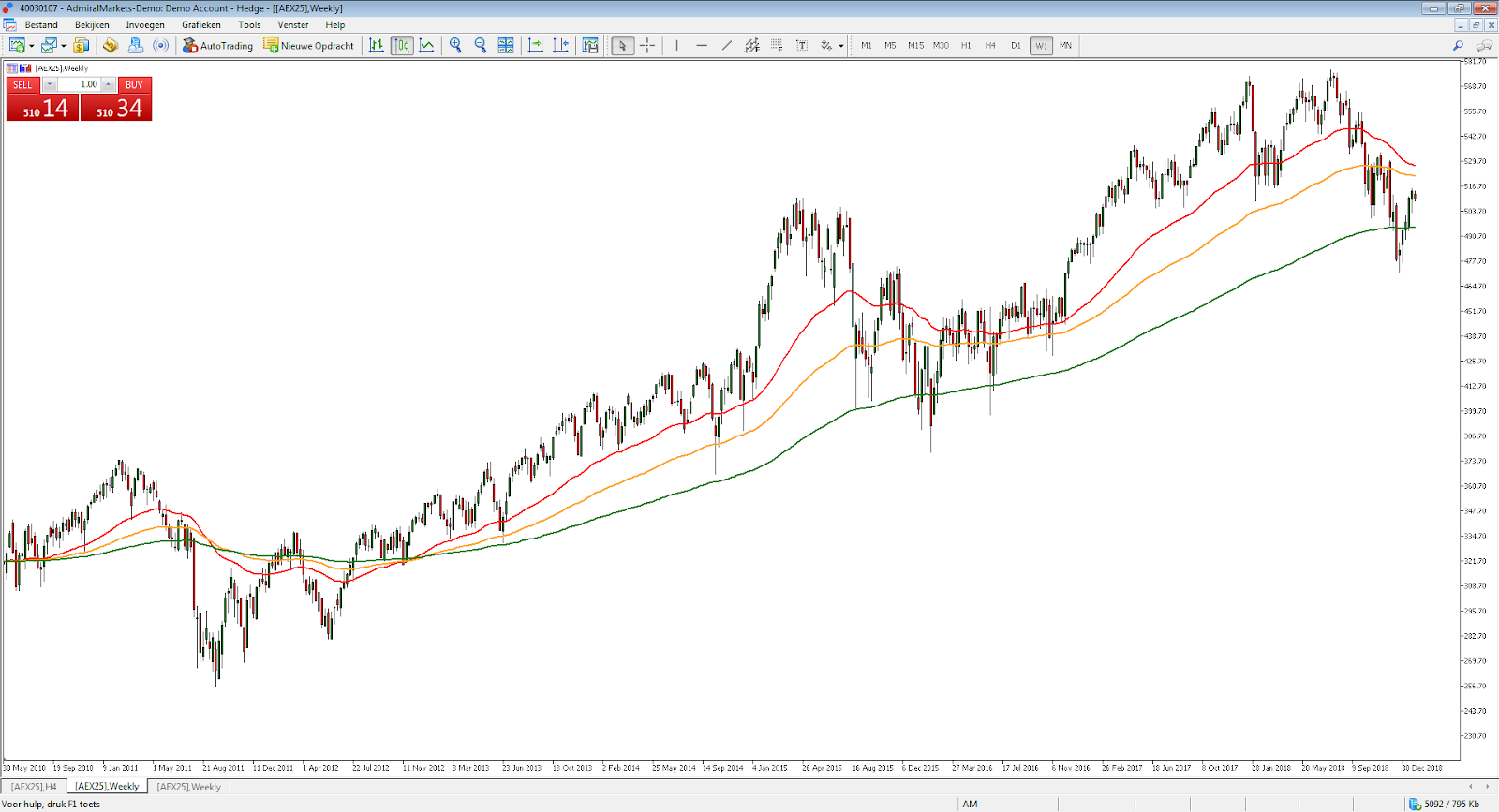 aex trading software - aex handel - trading aex - aex trading - beleggen in aex - aex belegger - beleggen aex index - aex index beleggen
