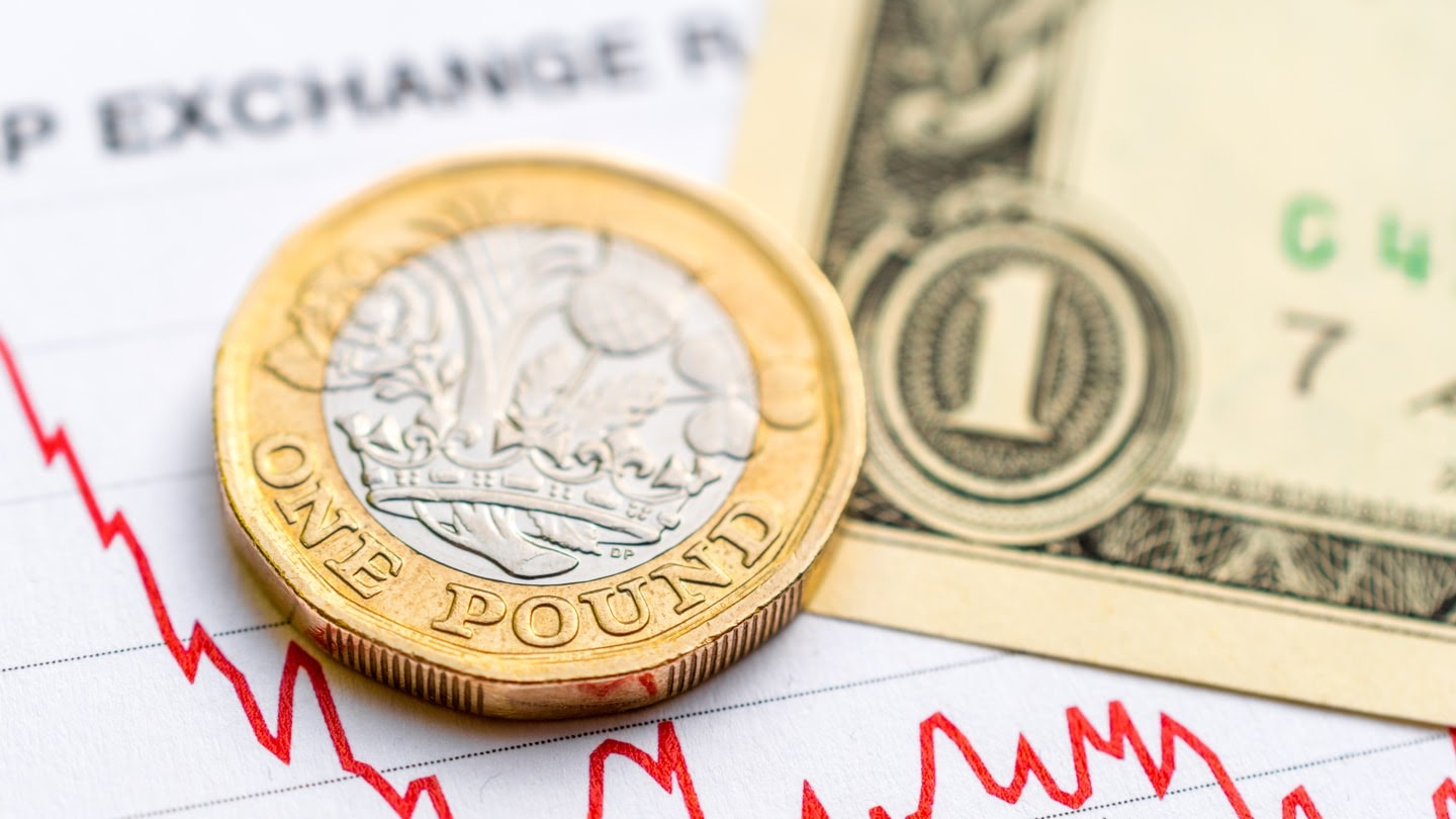 Discover how you can trade the GBP/USD - free guide! - Admirals
