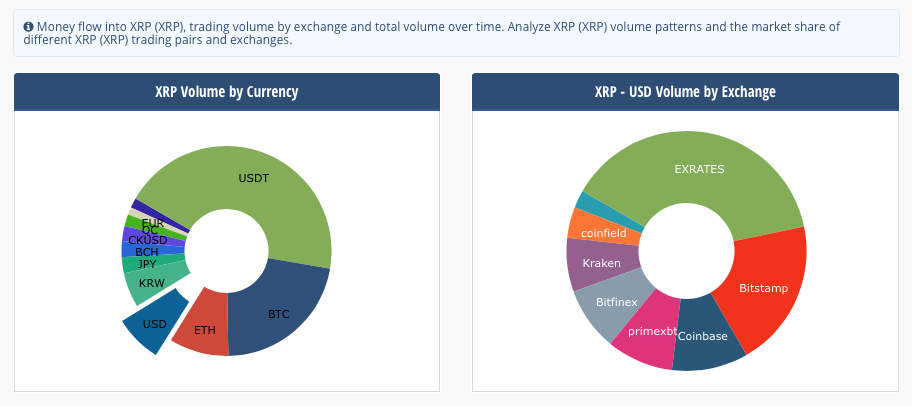 Bitcoin prekyba | Kuris yra? Sužinokite, kaip prekiauti Bitcoin