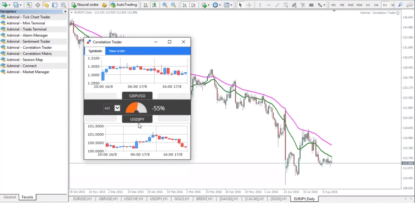 Hedging Forex ehk riskide maandamine kauplemisel