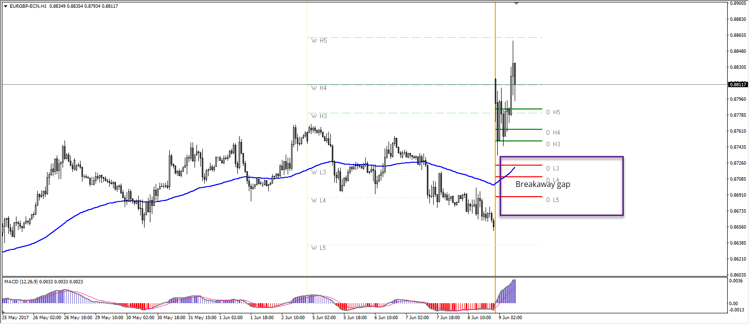 What time does ny forex market open