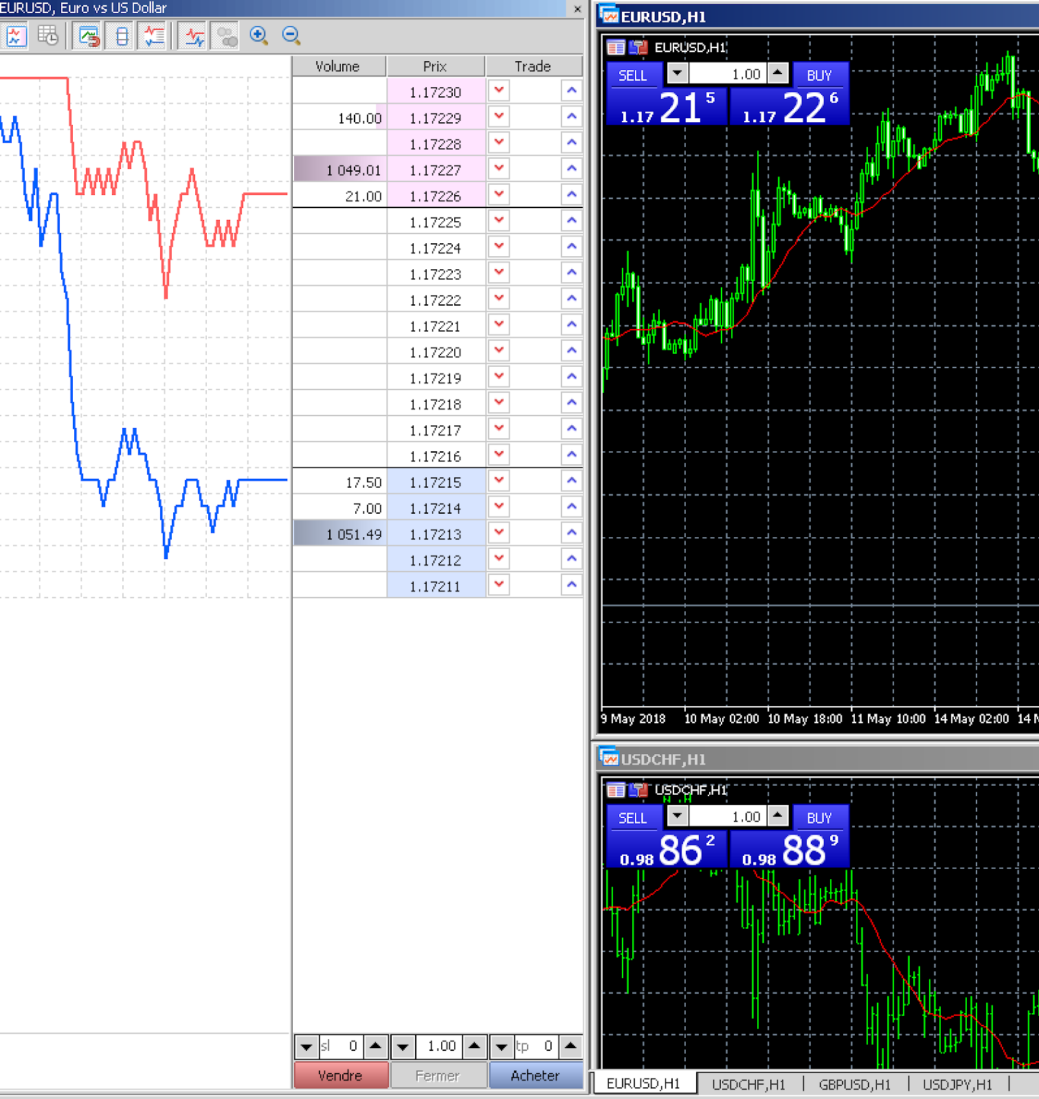 mac mt5 -metatrader 5 mac