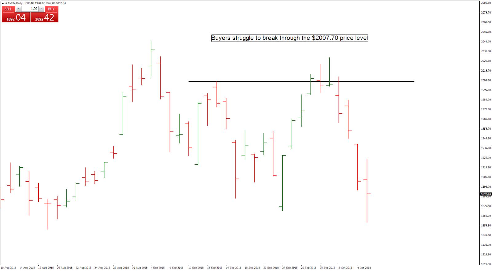 Торговля волатильностью фондового рынка США