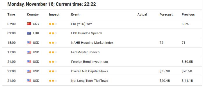 Economic Event