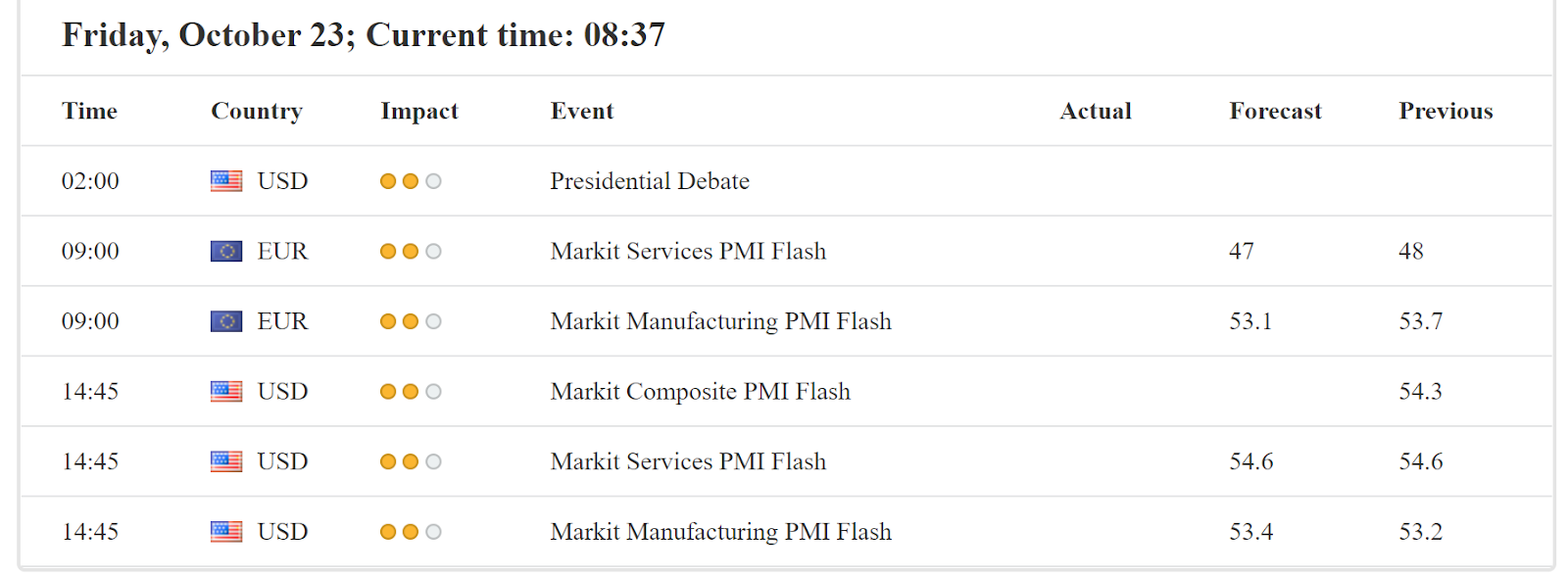 Economic Events October 23, 2020