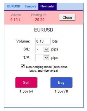 jak používat correlation trader na forexu