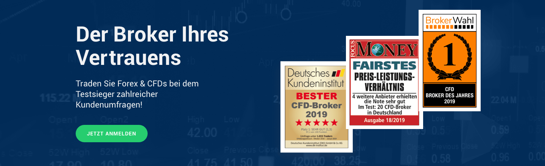 Der beste Forex & CFD Broker für Ihr Intraday Trading