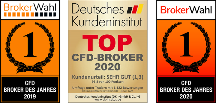 Brokerwahl 2020
