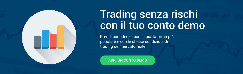 trading demo supporto e resistenza