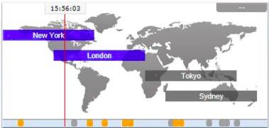 co je to mapa obchodních seancí