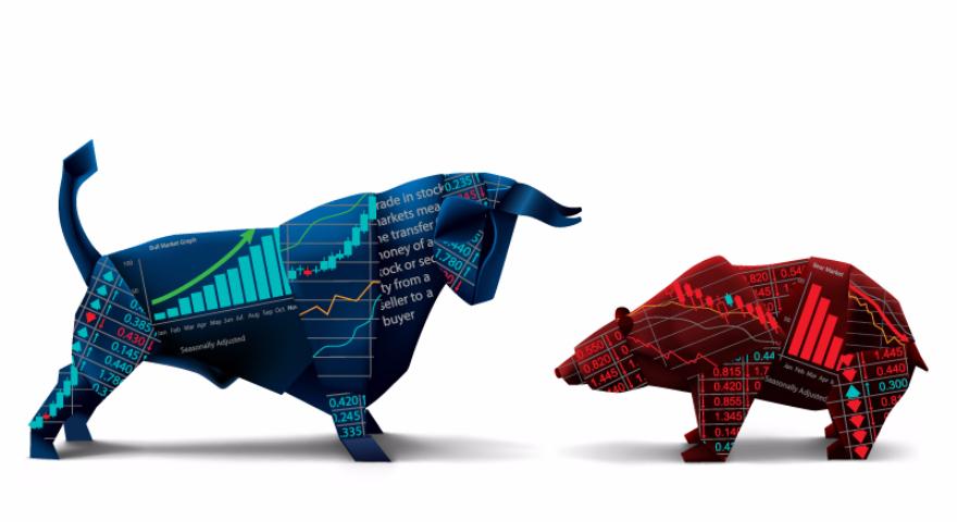Heiken Ashi CFD trading met DAX30
