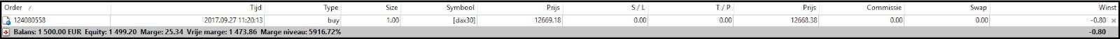 Marge berekenen index CFD