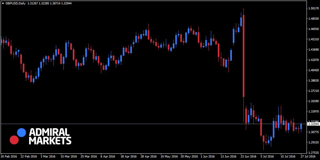 valuutariskide maandamine ehk hedging Forex