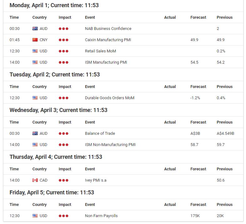 Academic Events Calendar
