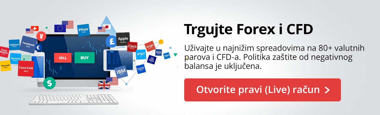 forex račun za trgovanje