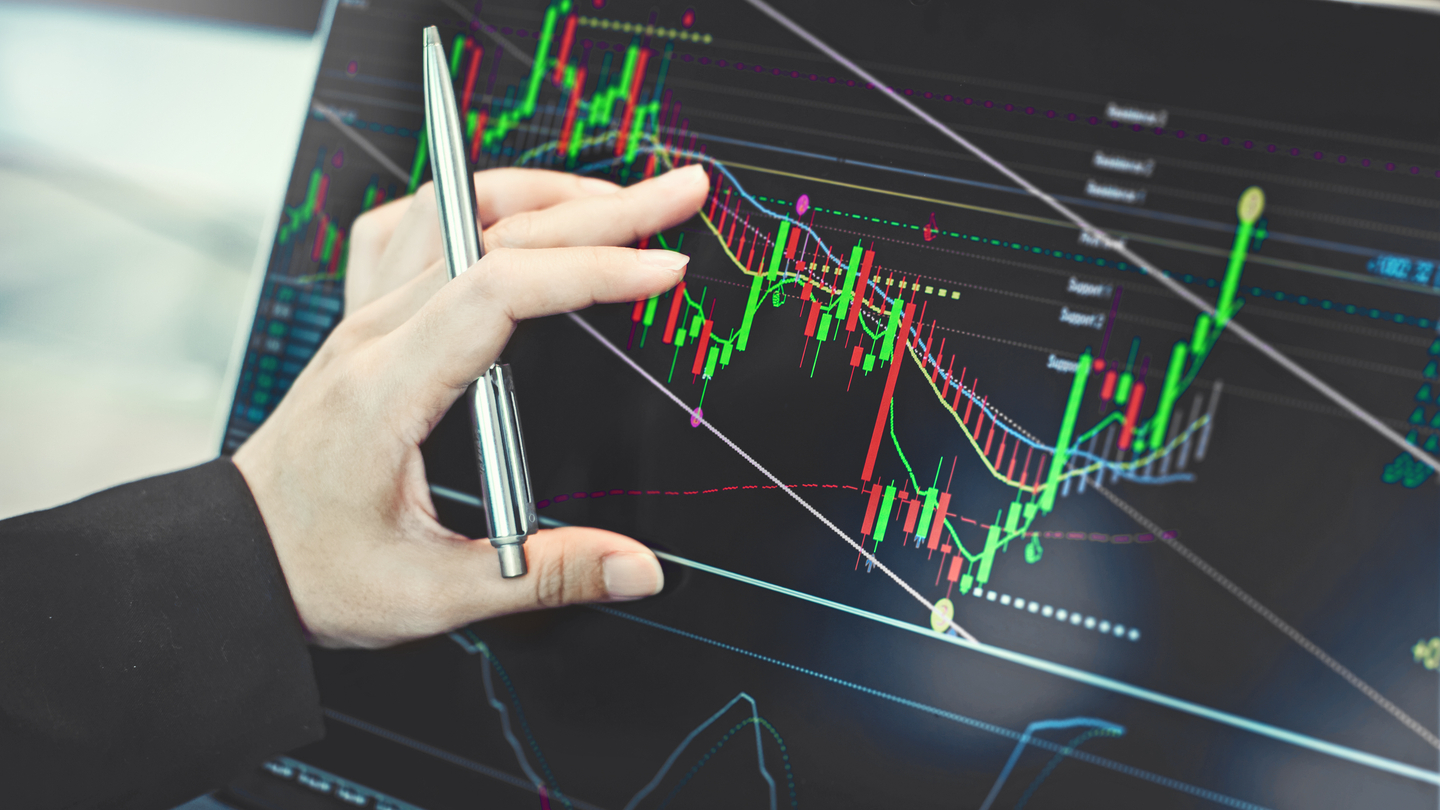 The Best MetaTrader 5 Indicators for 2019