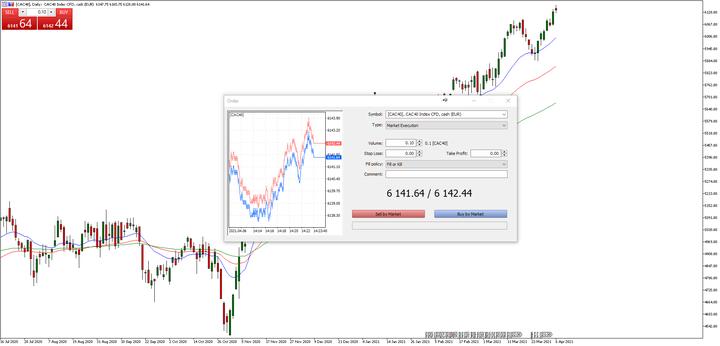 CAC 40 Index Trading Ticket MT5