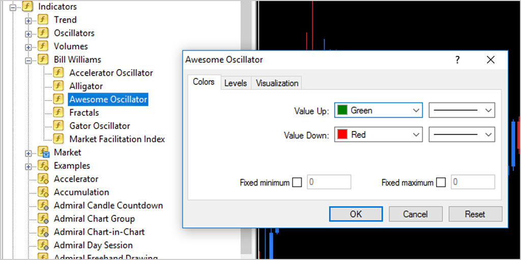 параметры awesome oscillator